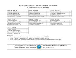 Распоред утакмица