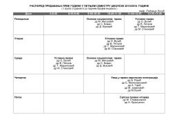 raspored predavanja u letnjem semestru