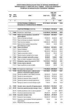 budžetski prihodi i primici za