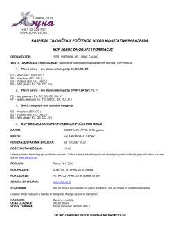 raspis za takmičenje početnog nivoa kvalitativnih razreda kup srbije