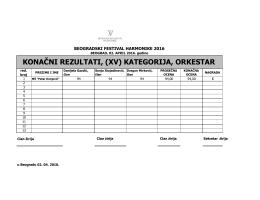 xv kategorija - Beogradski Festival Harmonike