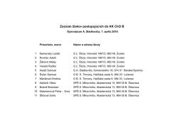 Zoznam žiakov postupujúcich do KK ChO B
