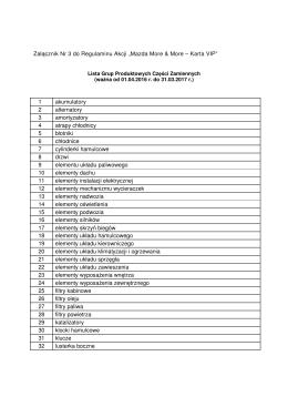 Lista grup produktowych części zamiennych objętych 10