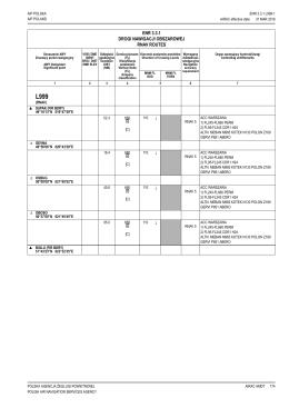 ENR 3.3 L999 - Polska Agencja Żeglugi Powietrznej