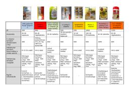 A vizsgált termékeket tartalmazó táblázat itt tekinthető meg.