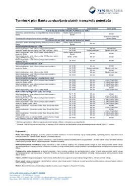 Terminski plan Banke za obavljanje platnih transakcija potrošača