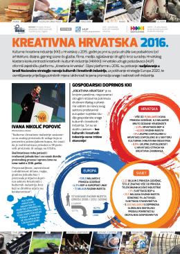 Kreativna Hrvatska