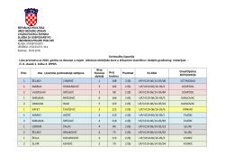 Lista prvenstva B za 2016. - Ured državne uprave u Karlovačkoj
