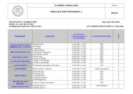 Izvanredni ispitni rokovi - Sveučilište u Dubrovniku