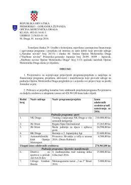 Odluka o programima i projektima Udruga kojima je odobreno