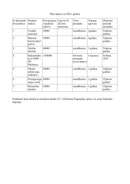 Plan nabave za 2016. godinu Evidencijski broj nabave Predmet