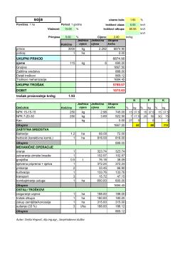 Kalkulacija proizvodnje soje