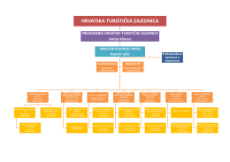 Organigram HTZ direktori i voditelji