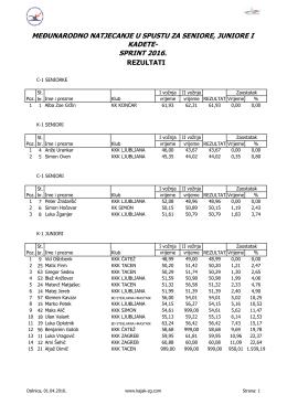 Mednarodna tekma v sprintu na divjih vodah, Osilnica, 1.4.2016