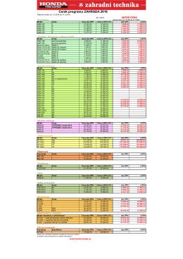 Ceník programu ZAHRADA 2016
