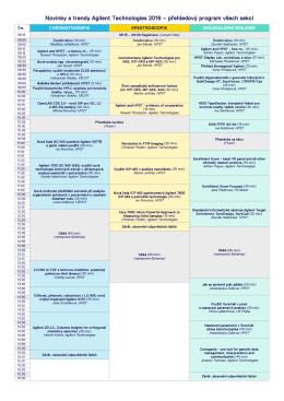 Novinky a trendy Agilent Technologies 2016 – přehledový program