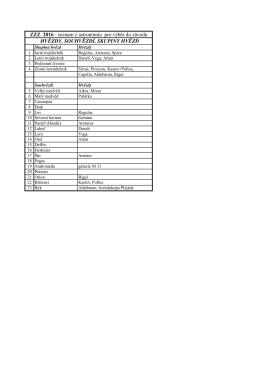 ZZZ 2016 - seznam z astronomie pro výběr do závodu HVĚZDY
