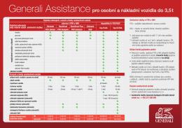 Generali Assistancepro osobní a nákladní vozidla do 3,5 t