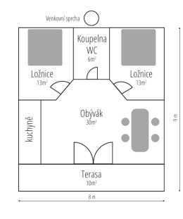 kuchyně Ložnice Obývák Terasa Ložnice Koupelna WC