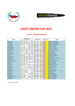 CZECH SNIPER CUP 2015