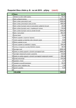 Návrh rozpočtu na rok 2016