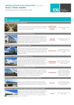 nabídka průmyslových nemovitostí | q1/2015 sklady