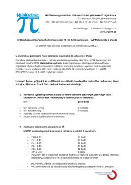 Kritéria přijímacího řízení pro obor 79-41