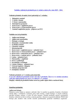 Nabídka volitelných předmětů pro 4. ročník a oktávu šk. roku 2015
