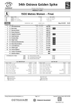 54th Ostrava Golden Spike