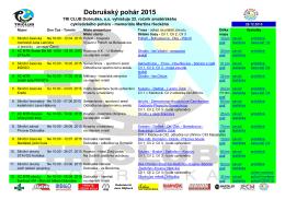 Výsledky - TriClub Dobruška