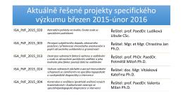 Aktuálně řešené projekty specifického výzkumu březen 2015
