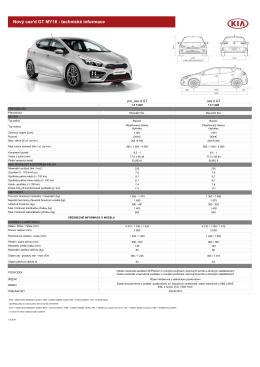 Nový cee`d GT MY16 - technické informace