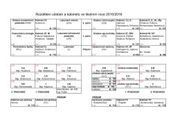 Rozdělení učeben a kabinetů ve školním roce 2015/2016