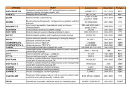 Seznam ukončených projektů