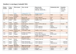 Dostihový a coursingový kalendář 2016