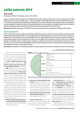 Open - Klinická farmakologie a farmacie
