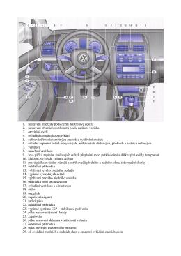 1. nastavení intenzity podsvícení přístrojové desky 2. nastavení