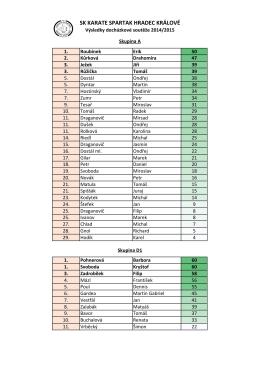 Výsledky docházkové soutěže 2014-2015