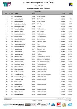 výsledky 40. ročníku - Janovských 11 a 19 km