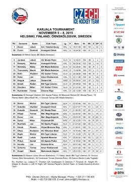 Nominace českého týmu na Karjala Cup, listopad 2015