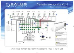1 - Salus-Controls