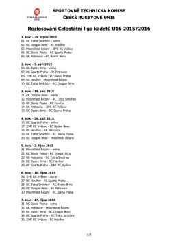 Rozlosování Celostátní liga kadetů U16 2015/2016