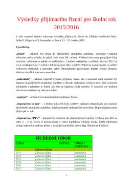 Výsledky přijímacího řízení pro školní rok 2015/2016