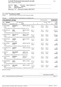 Výsledky - DD/2015