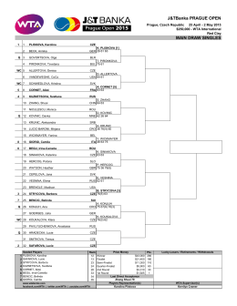 MAIN DRAW SINGLES J&TBanka PRAGUE OPEN