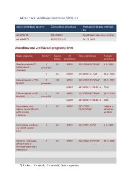Akreditace vzdělávací instituce SPIN, z.s. Akreditované - SPIN-VTI