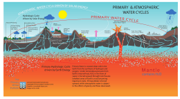 poster pdf - The Primary Water Institute