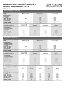 Ceník neaktivních produktů CZK