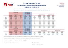 E.ON Distribuce, a.s. (Jižní Čechy)
