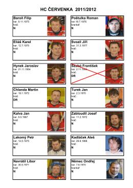 HC Cervenka - AHL